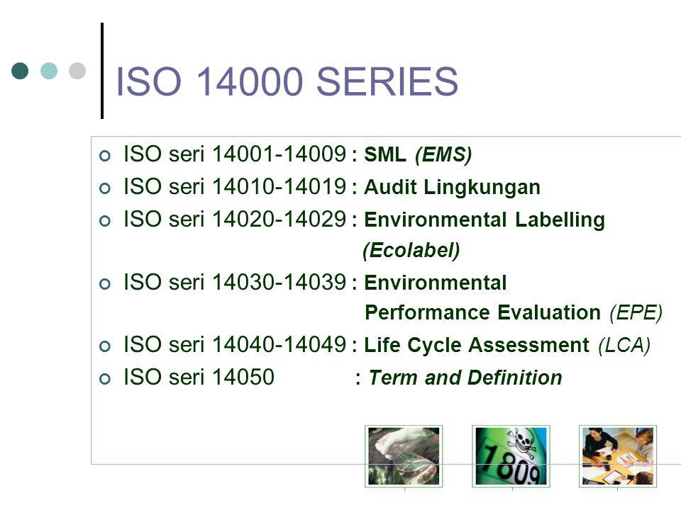 Penerapan ISO di Indonesia ISO 14001 = SNI 19-14001 Sertifikasi organisasi yang telah melakukan SML Data 2005 (Database Nasional Sertifikasi ISO 14001