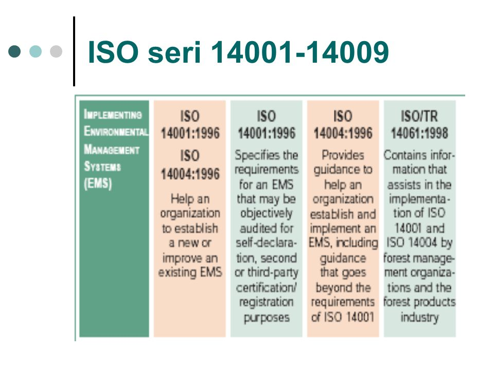 ISO 14000 SERIES ISO seri 14001-14009 tentang Environmental Management System (EMS) atau Sistem Manajemen Lingkungan (SML). ISO 14001 tentang SML ini