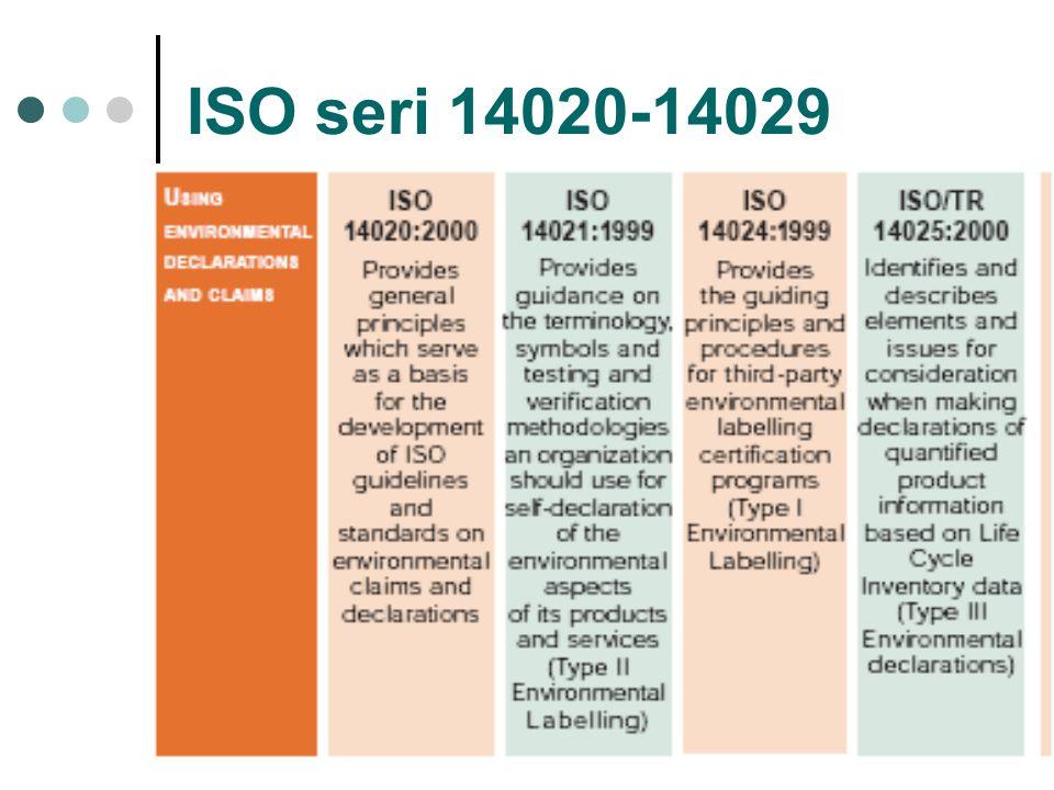 ISO seri 14010-14019