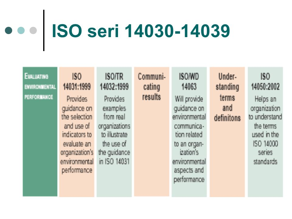 ISO 14000 SERIES ISO seri 14030-14039 tentang Environmental Performance Evaluation (EPE) atau Evaluasi Kinerja Lingkungan.