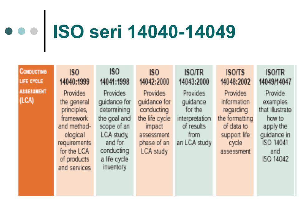 ISO seri 14030-14039