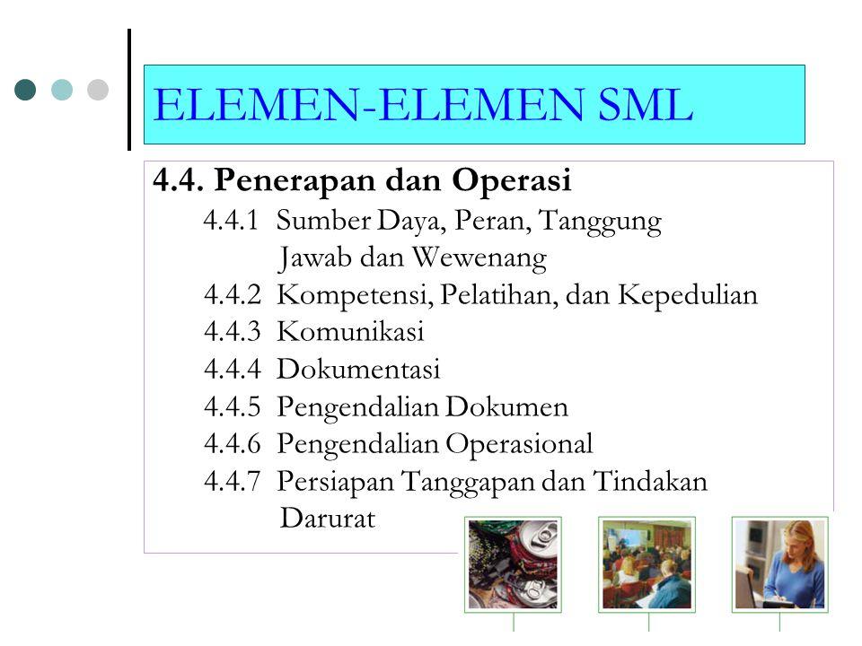 ELEMEN-ELEMEN SML 4.1. Persyaratan Umum 4.2. Kebijakan Lingkungan 4.3. Perencanaan 4.3.1 Aspek-Aspek Lingkungan 4.3.2 Perundangan dan Peraturan Lingku