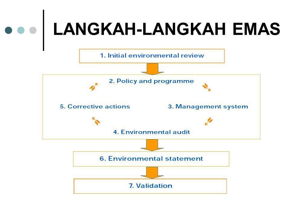 TENTANG EMAS Program 3 (tiga) tahunan Alat bantu manajemen untuk meningkatkan kinerja lingkungan suatu organisasi dan menyelaraskan tujuan organisasi