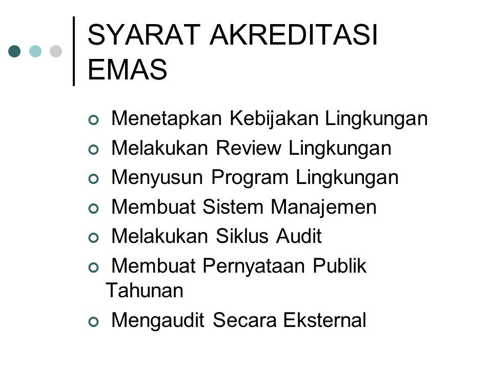 SYARAT-SYARAT EMAS Mematuhi peraturan lingkungan Membuat analisis lingkungan sekitar Mengaplikasikan program dan sistem manajemen lingkungan Membuat a