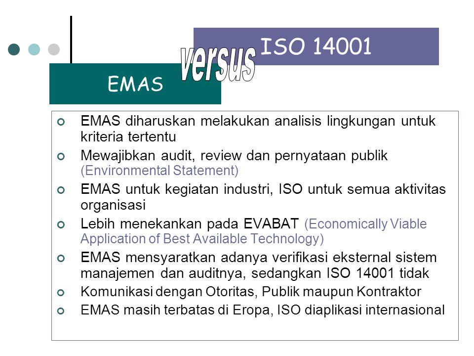 SYARAT AKREDITASI EMAS Menetapkan Kebijakan Lingkungan Melakukan Review Lingkungan Menyusun Program Lingkungan Membuat Sistem Manajemen Melakukan Sikl
