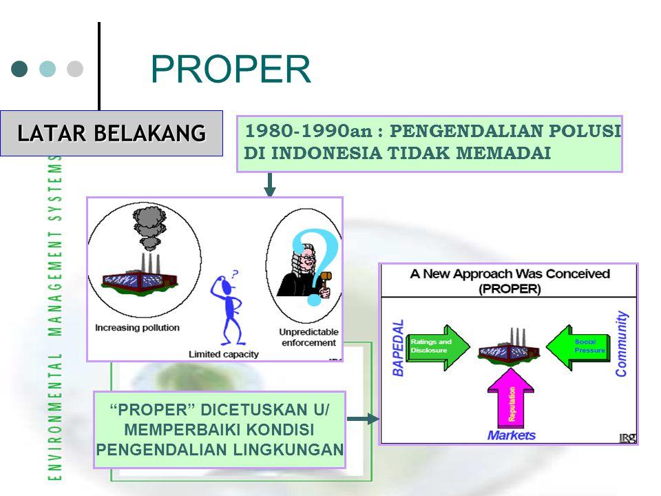 PROPER Tujuan: Peningkatan pentaatan & kinerja perusahaan dalam pengelolaan lingk. hidup secara kontinu lewat implikasi instrumen insentif & disinsent