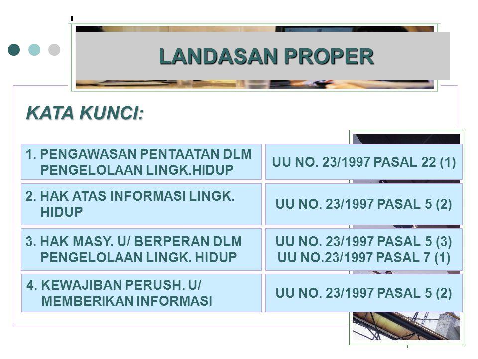 """PROPER LATAR BELAKANG 1980-1990an : PENGENDALIAN POLUSI DI INDONESIA TIDAK MEMADAI """"PROPER"""" DICETUSKAN U/ MEMPERBAIKI KONDISI PENGENDALIAN LINGKUNGAN"""