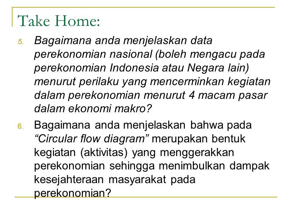 Take Home: 5. Bagaimana anda menjelaskan data perekonomian nasional (boleh mengacu pada perekonomian Indonesia atau Negara lain) menurut perilaku yang