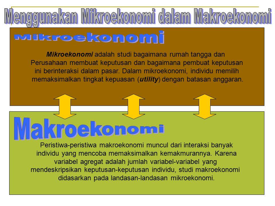 Mikroekonomi adalah studi bagaimana rumah tangga dan Perusahaan membuat keputusan dan bagaimana pembuat keputusan ini berinteraksi dalam pasar. Dalam