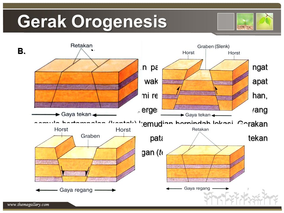 www.themegallery.com Gerak Orogenesis B.Bentukan Patahan Patahan adalah gerakan pada lapisan bumi yang sangat besar dan berlangsung dalam waktu yang c