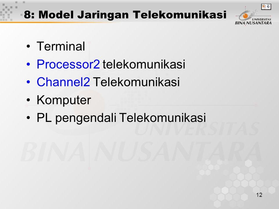 12 8: Model Jaringan Telekomunikasi Terminal Processor2 telekomunikasi Channel2 Telekomunikasi Komputer PL pengendali Telekomunikasi