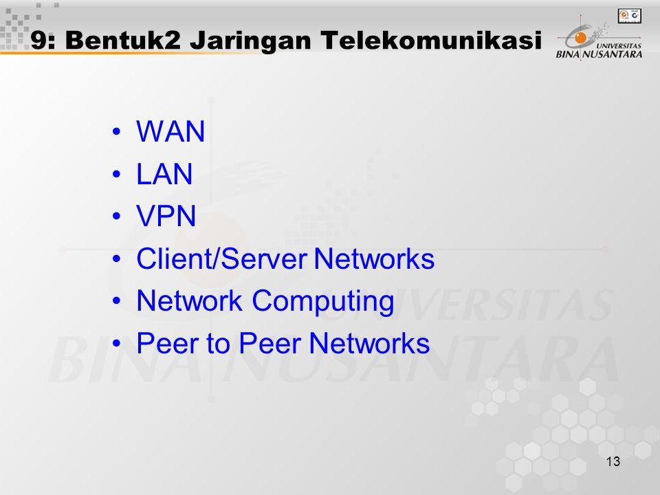 13 9: Bentuk2 Jaringan Telekomunikasi WAN LAN VPN Client/Server Networks Network Computing Peer to Peer Networks