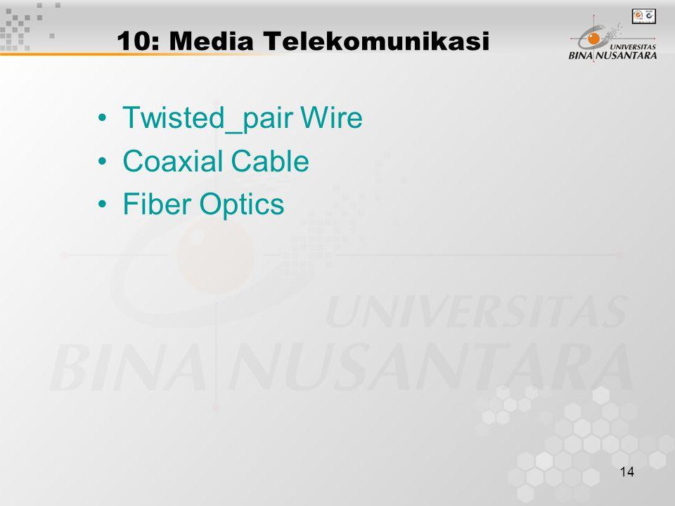 14 10: Media Telekomunikasi Twisted_pair Wire Coaxial Cable Fiber Optics