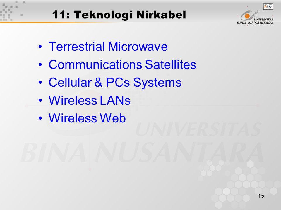15 11: Teknologi Nirkabel Terrestrial Microwave Communications Satellites Cellular & PCs Systems Wireless LANs Wireless Web