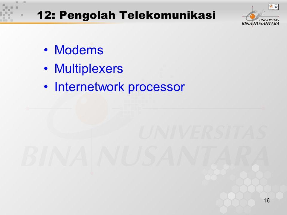 16 12: Pengolah Telekomunikasi Modems Multiplexers Internetwork processor
