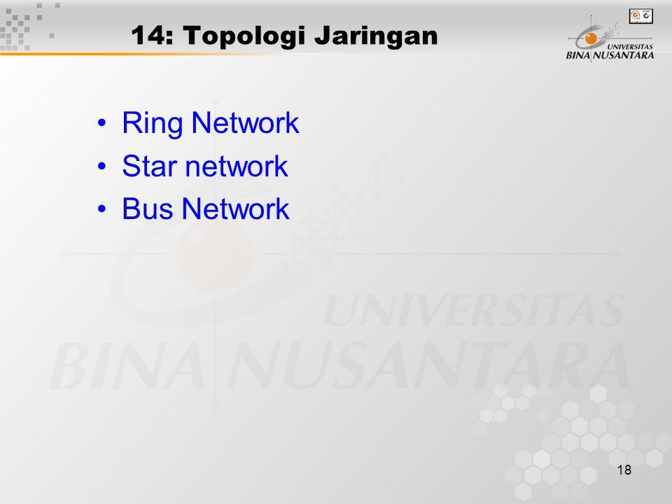 18 14: Topologi Jaringan Ring Network Star network Bus Network