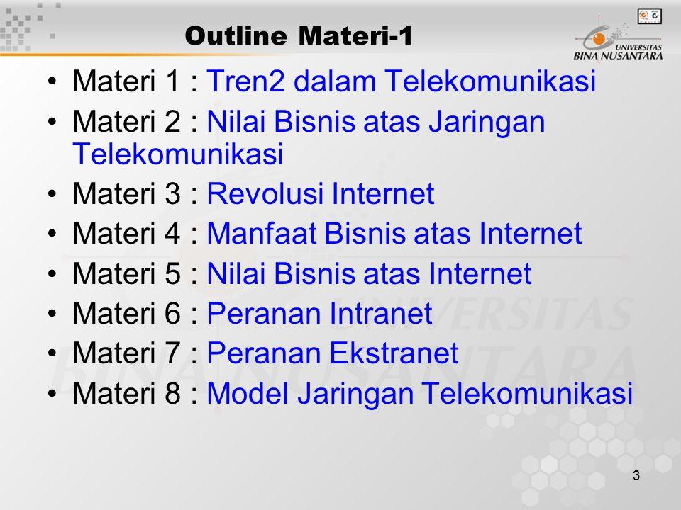 3 Outline Materi-1 Materi 1 : Tren2 dalam Telekomunikasi Materi 2 : Nilai Bisnis atas Jaringan Telekomunikasi Materi 3 : Revolusi Internet Materi 4 : Manfaat Bisnis atas Internet Materi 5 : Nilai Bisnis atas Internet Materi 6 : Peranan Intranet Materi 7 : Peranan Ekstranet Materi 8 : Model Jaringan Telekomunikasi