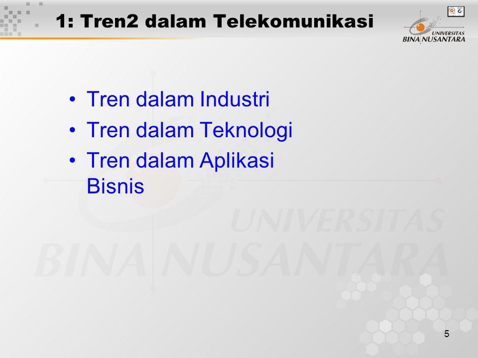 5 1: Tren2 dalam Telekomunikasi Tren dalam Industri Tren dalam Teknologi Tren dalam Aplikasi Bisnis