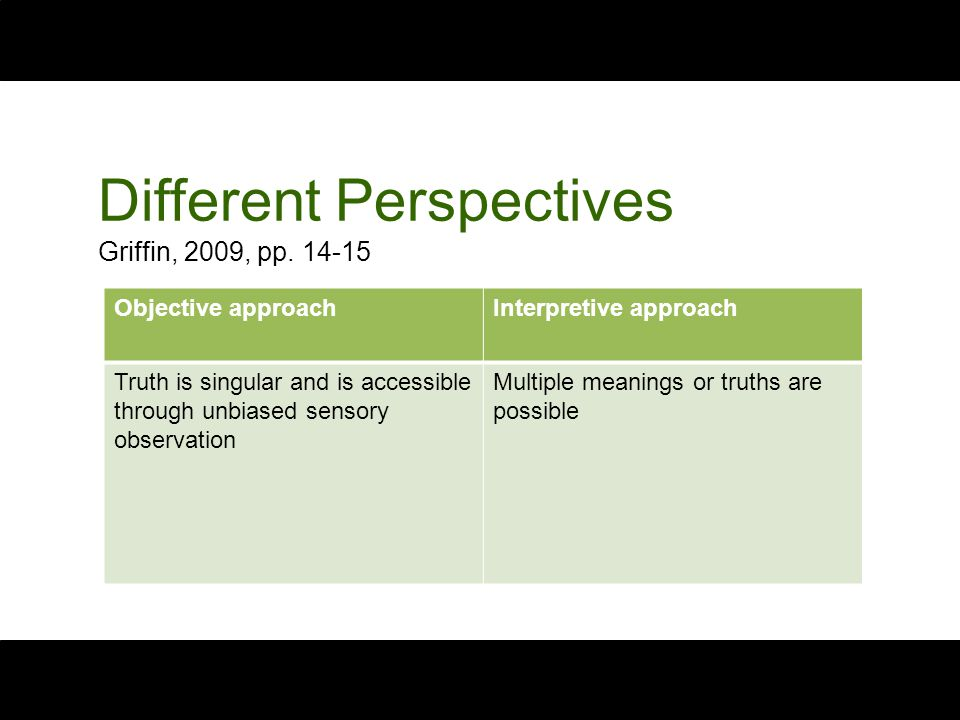 Different Perspectives Griffin, 2009, pp. 14-15 Objective approachInterpretive approach Truth is singular and is accessible through unbiased sensory o
