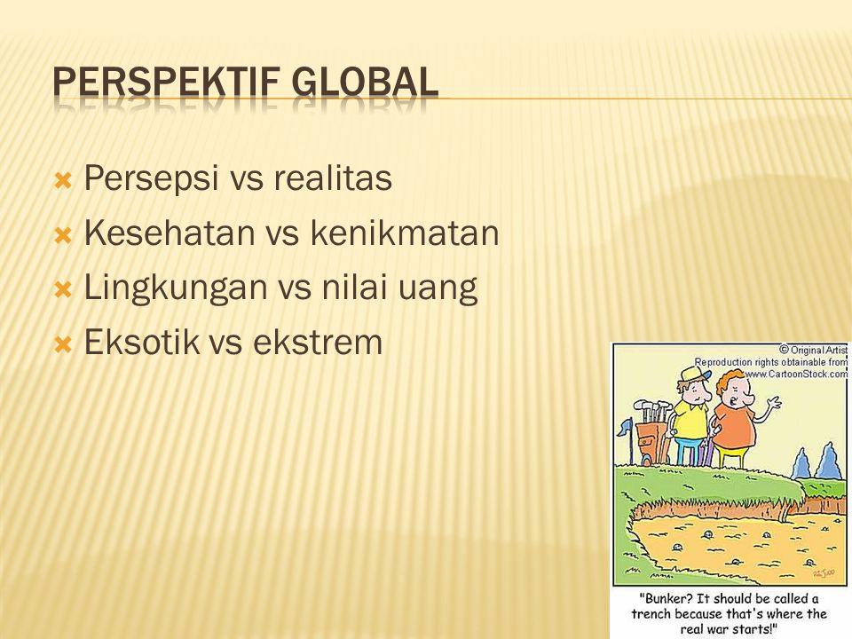  Persepsi vs realitas  Kesehatan vs kenikmatan  Lingkungan vs nilai uang  Eksotik vs ekstrem