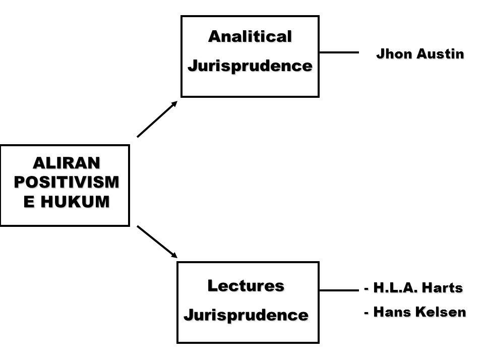 John Austin Law is a command of the law giver Bukan karena berdasar pd kehidupan sosial, bukan karena berdasar jiwa bangsa (volkgeist), bukan juga karena berdasar pd hukum alam.