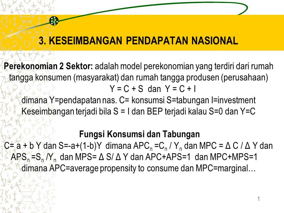 2 Perekonomian 3 Sektor 3 sektor mencakup swasta (I), konsumen (C), dan pemerintah (G) termasuk pajak (T) dan subsidi / transfer pemerintah.