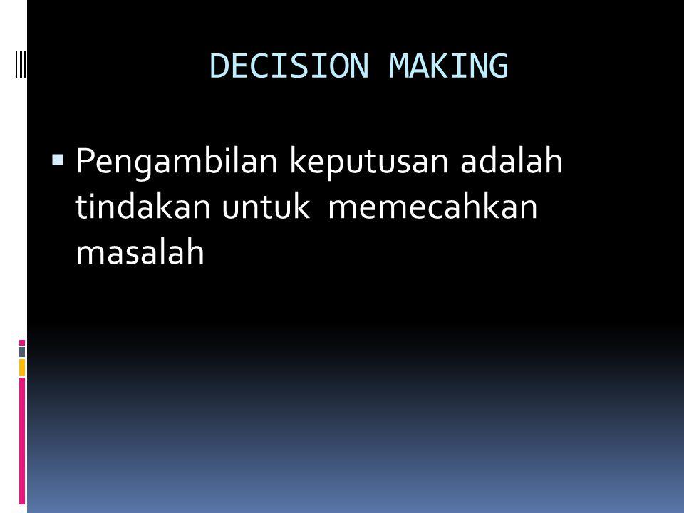 Hakekat hidup adalah pengambilan keputusan.