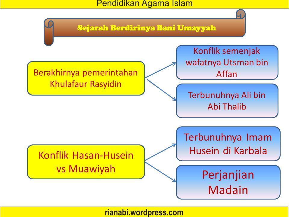 Bani Umayyah atau Kekhalifahan Umayyah adalah kekhalifahan Islam pertama setelah masa Khulafaur Rasyidin yang memerintah dari tahun 661 M sampai 750 M