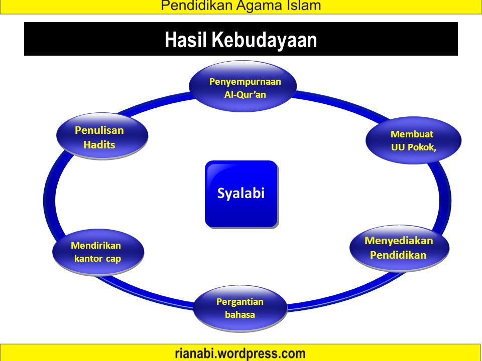 Hasil-kebudayaan masa Bani Umayyah Menurut Para Ahli tristiono Syalabi: 2003 Rusdi, 2007 Supriyadi, 2008