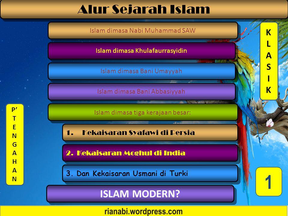 PERIODE SEJARAH ISLAM Periode Sejarah Islam Periode Klasik (650-1250 M) (Masa Kemajuan dan Keeamasan Islam). Periode Pertengahan (1250-1800 M) (Masa K