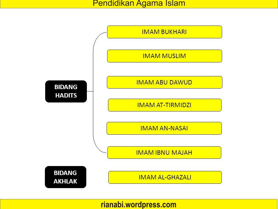BIDANG FIKIH Imam Abu Hanifah Imam Malik Imam Hambali Imam Syafi'i Cendekiawan Islam -Bidang Agama- BIDANG AKIDAH Abu al-Huzail al-Allaf dan al-Nazzam