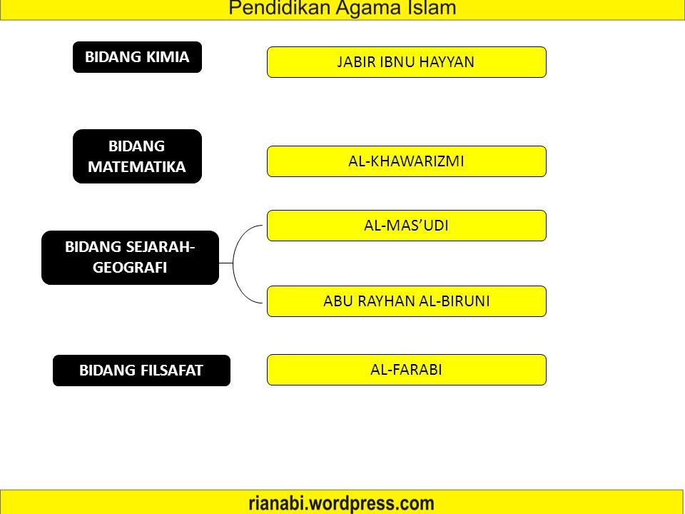 BIDANG ASTRONOMI AL-FAZARI AL-FARGHANI Cendekiawan Islam -Bidang Ilmu Pengetahuan- BIDANG KEDOKTERAN AL-RAZI IBNU SINA BIDANG OPTIKA ABU ALI AL-HASAN