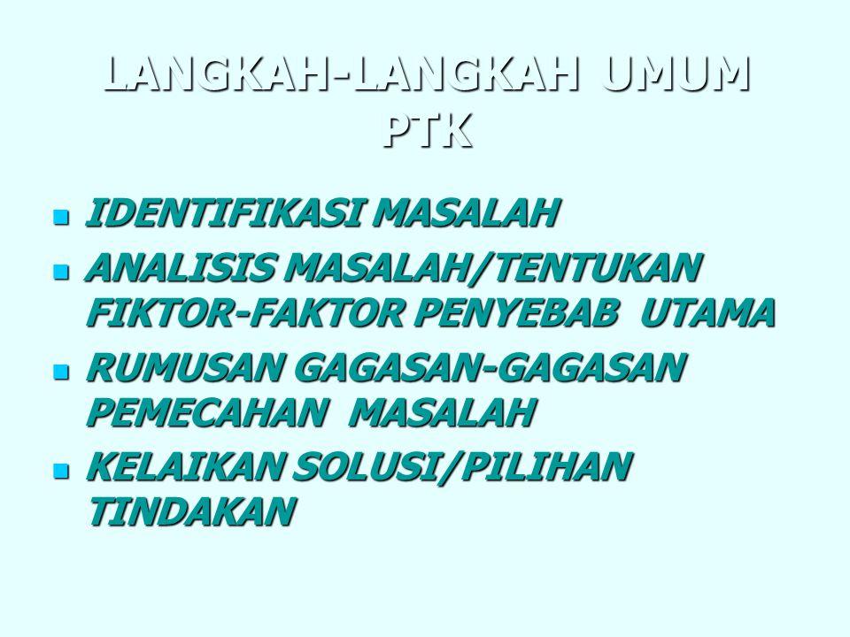 LANGKAH-LANGKAH UMUM PTK IDENTIFIKASI MASALAH IDENTIFIKASI MASALAH ANALISIS MASALAH/TENTUKAN FIKTOR-FAKTOR PENYEBAB UTAMA ANALISIS MASALAH/TENTUKAN FI