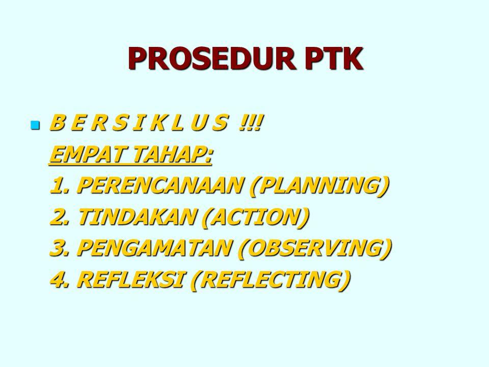 PROSEDUR PTK B E R S I K L U S !!! B E R S I K L U S !!! EMPAT TAHAP: 1. PERENCANAAN (PLANNING) 2. TINDAKAN (ACTION) 3. PENGAMATAN (OBSERVING) 4. REFL