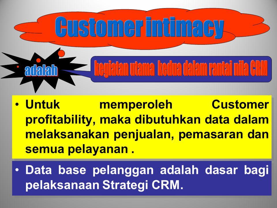 Untuk memperoleh Customer profitability, maka dibutuhkan data dalam melaksanakan penjualan, pemasaran dan semua pelayanan. Data base pelanggan adalah