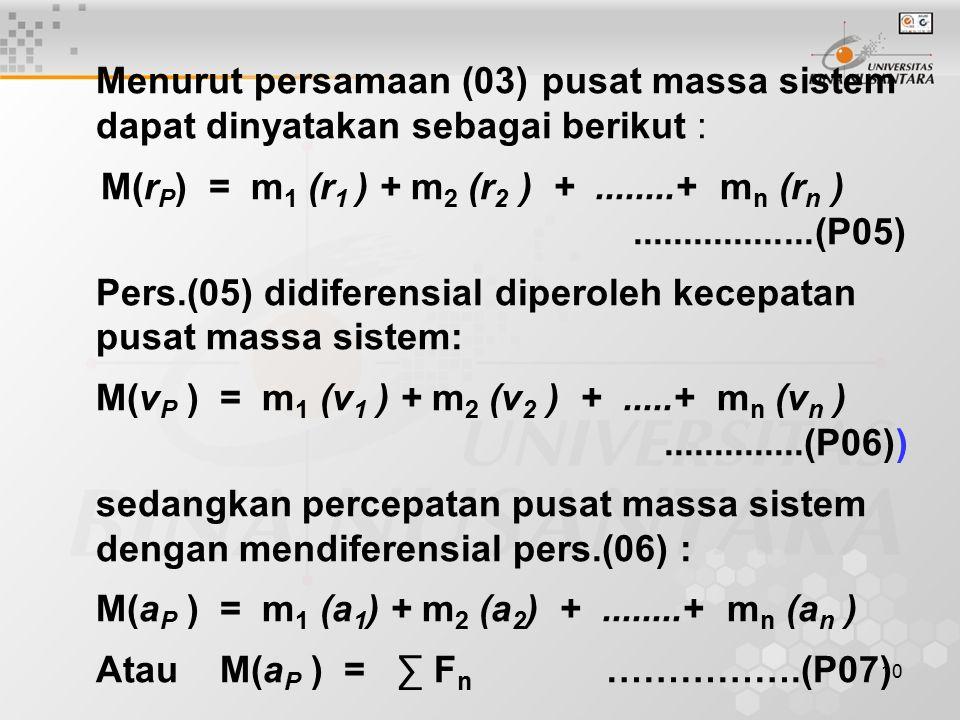 10 Menurut persamaan (03) pusat massa sistem dapat dinyatakan sebagai berikut : M(r P ) = m 1 (r 1 ) + m 2 (r 2 ) +........+ m n (r n )..................(P05) Pers.(05) didiferensial diperoleh kecepatan pusat massa sistem: M(v P ) = m 1 (v 1 ) + m 2 (v 2 ) +.....+ m n (v n )..............(P06)) sedangkan percepatan pusat massa sistem dengan mendiferensial pers.(06) : M(a P ) = m 1 (a 1 ) + m 2 (a 2 ) +........+ m n (a n ) Atau M(a P ) = ∑ F n …………….(P07)