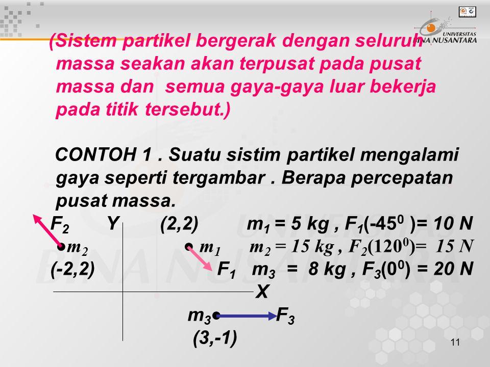 11 (Sistem partikel bergerak dengan seluruh massa seakan akan terpusat pada pusat massa dan semua gaya-gaya luar bekerja pada titik tersebut.) CONTOH 1.