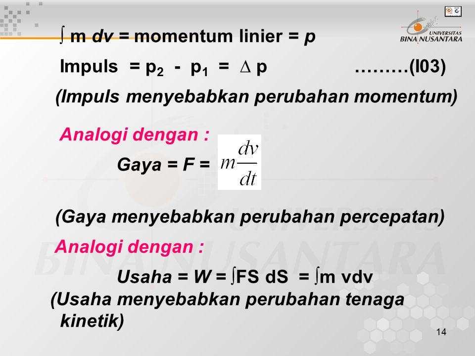 14 ∫ m dv = momentum linier = p Impuls = p 2 - p 1 = ∆ p ………(I03) (Impuls menyebabkan perubahan momentum) Analogi dengan : Gaya = F = (Gaya menyebabkan perubahan percepatan) Analogi dengan : Usaha = W = ∫FS dS = ∫m vdv (Usaha menyebabkan perubahan tenaga kinetik)