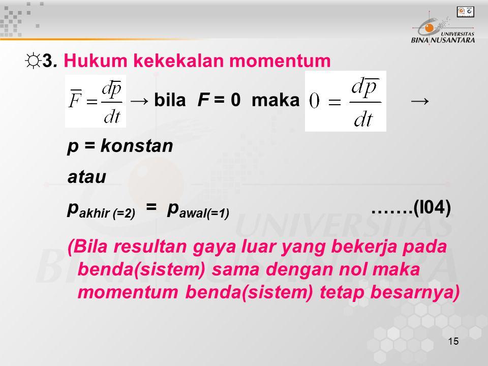 15 ☼3. Hukum kekekalan momentum → bila F = 0 maka → p = konstan atau p akhir (=2) = p awal(=1) …….(I04) (Bila resultan gaya luar yang bekerja pada ben