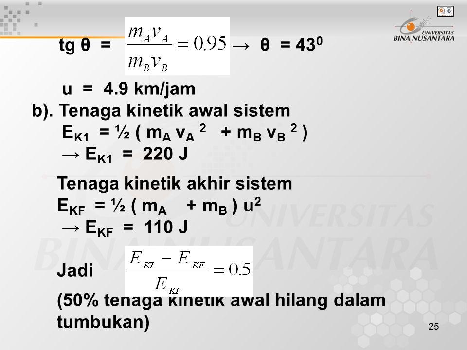 25 tg θ = → θ = 43 0 u = 4.9 km/jam b). Tenaga kinetik awal sistem E K1 = ½ ( m A v A 2 + m B v B 2 ) → E K1 = 220 J Tenaga kinetik akhir sistem E KF