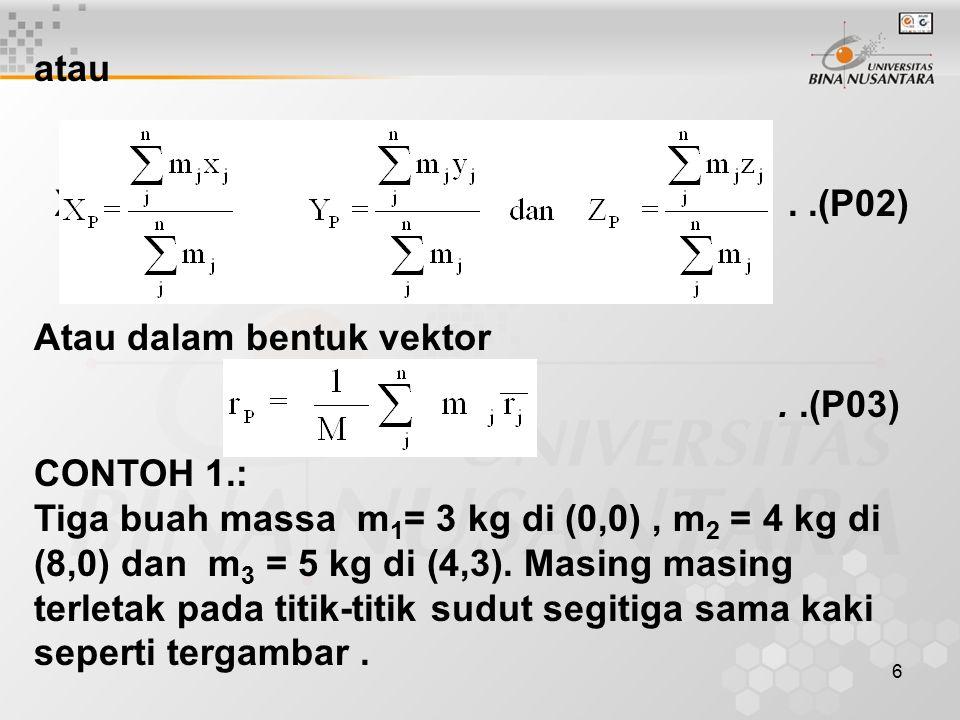 6 atau X P y P z P..(P02) Atau dalam bentuk vektor..(P03) CONTOH 1.: Tiga buah massa m 1 = 3 kg di (0,0), m 2 = 4 kg di (8,0) dan m 3 = 5 kg di (4,3).