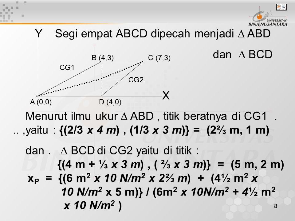 8 Y Segi empat ABCD dipecah menjadi ∆ ABD dan ∆ BCD X Menurut ilmu ukur ∆ ABD, titik beratnya di CG1...,yaitu : {(2/3 x 4 m), (1/3 x 3 m)} = (2⅔ m, 1 m) dan.