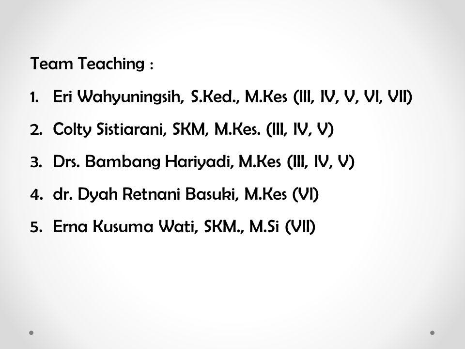 Team Teaching : 1.Eri Wahyuningsih, S.Ked., M.Kes (III, IV, V, VI, VII) 2.Colty Sistiarani, SKM, M.Kes. (III, IV, V) 3.Drs. Bambang Hariyadi, M.Kes (I