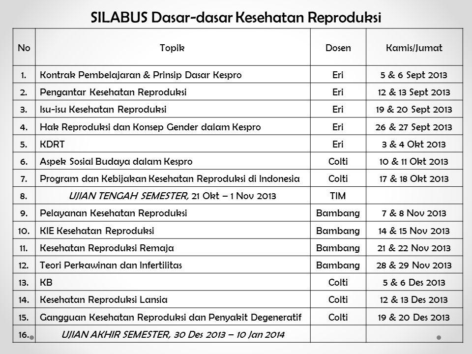 SILABUS Dasar-dasar Kesehatan Reproduksi NoTopikDosenKamis/Jumat 1.Kontrak Pembelajaran & Prinsip Dasar KesproEri5 & 6 Sept 2013 2.Pengantar Kesehatan