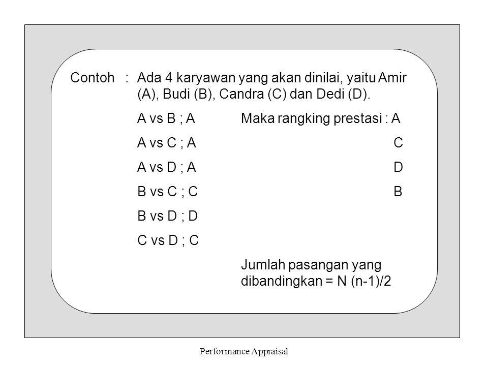 Performance Appraisal Contoh:Ada 4 karyawan yang akan dinilai, yaitu Amir (A), Budi (B), Candra (C) dan Dedi (D). A vs B ; AMaka rangking prestasi : A