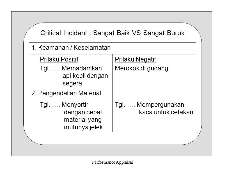 Performance Appraisal Critical Incident : Sangat Baik VS Sangat Buruk 1. Keamanan / Keselamatan Prilaku Positif Tgl. …. Memadamkan api kecil dengan se