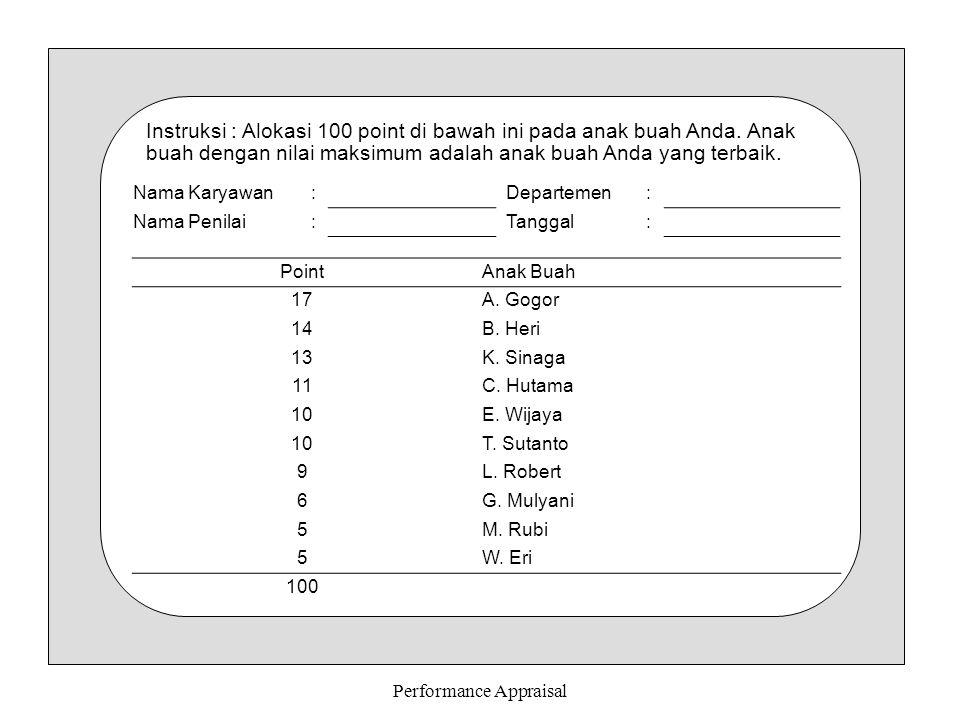 Performance Appraisal Instruksi : Alokasi 100 point di bawah ini pada anak buah Anda. Anak buah dengan nilai maksimum adalah anak buah Anda yang terba