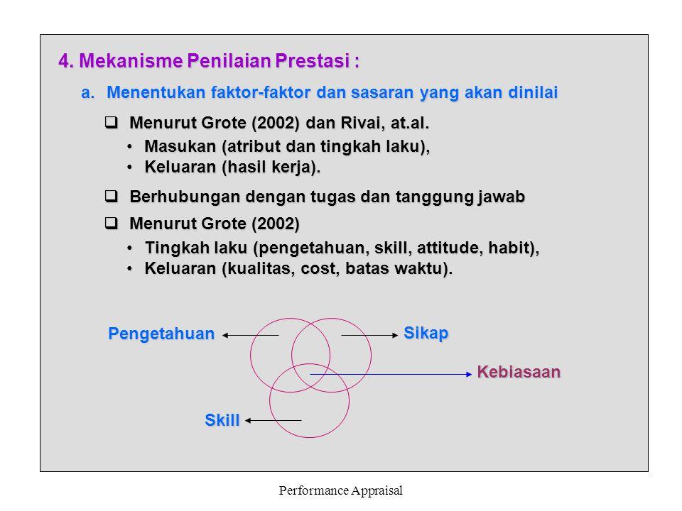 Performance Appraisal 3.