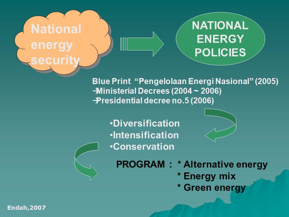 "National energy security NATIONAL ENERGY POLICIES Blue Print ""Pengelolaan Energi Nasional"" (2005)  Ministerial Decrees (2004 ~ 2006)  Presidential d"