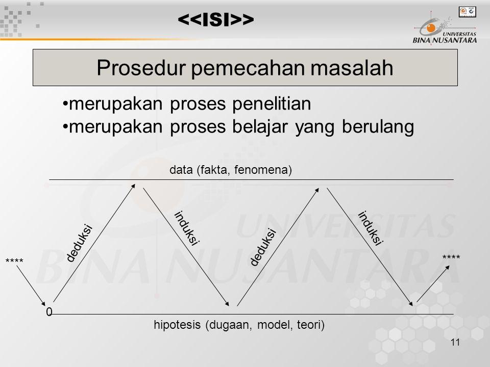 11 > Prosedur pemecahan masalah **** 0 deduksi induksi data (fakta, fenomena) hipotesis (dugaan, model, teori) merupakan proses penelitian merupakan p